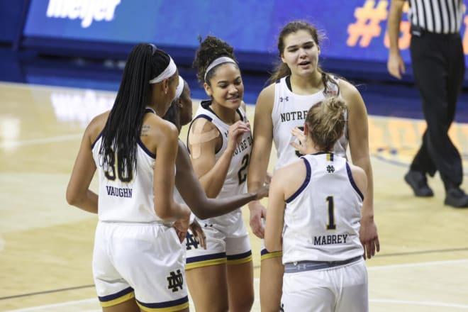 Notre Dame Fighting irish women's basketball