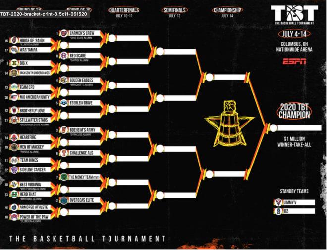 The Basketball Tournament (www.thetournament.com)